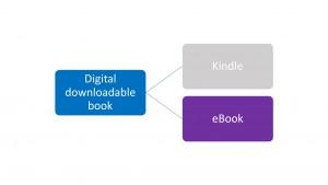 eBook publishing Ireland